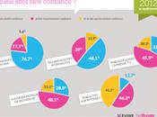 Infographie Noël Quand store devient stratégie e-commerce très rentable