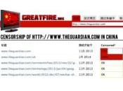 Chine bloque site Guardian