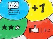 TripAdvisor, Yelp, Foursquare recommandations vous veulent bien
