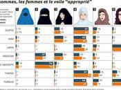 Tous pays arabes sont extrémistes