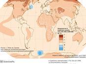services climatiques