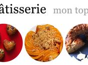 Aujourd'hui, j'ai testé –sélectionner meilleurs desserts publiés