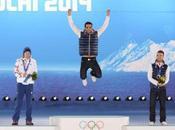Sochi, c'est fini