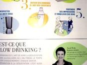 revue France SLOW DRINKING