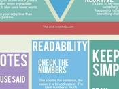 Infographie: règles base l'écriture