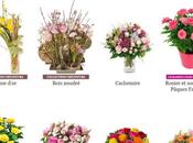 Fêtez Pâques avec bouquets Interflora