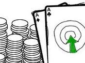 e-commerce approches efficaces pour améliorer bénéfices