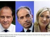 Pour quel parti voterez-vous élections européennes Petit jeu…