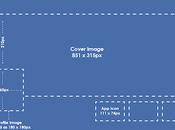 Optimiser taille images réseaux sociaux