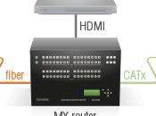 matrices hybrides modulaires série LIGHTWARE
