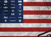 Grand Traité Transatlantique (#TAFTA) expliqué nuls