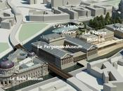 musées dans Spree