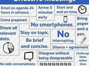 règles pour plus perdre temps dans réunions