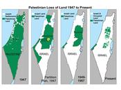 Palestine, histoire d'une terre