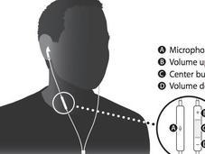 façons contrôler votre iPhone avec écouteurs