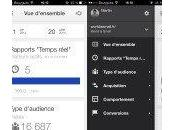 Google Analytics disponible iPhone, iPad iPod Touch