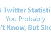 Infographie comment augmenter probabilité d'être retweeté