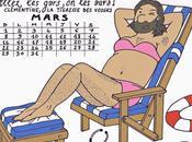 Clémentine Delait, femme barbe nique complexes.