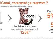 iGraal économie shopping, c'est possible