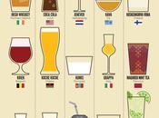 boissons pays