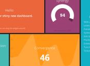 Tableaux bord (dashboard) libre temps réel