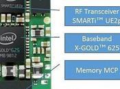 Intel 6255: plus petit modem monde