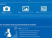 habitudes clientèles europÊennes dans prÊparation sÊjour Internet