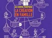 idées pour sortir week-end avec enfants Paris septembre)