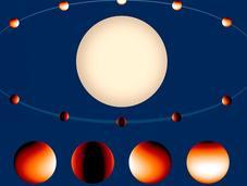 Hubble première cartographie précise températures d'une exoplanète
