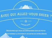 Intersport crée outil pour connaitre profil skieurs vous croisez pistes