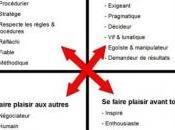 clés d'un Management Projets