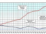 nouvel ordre psychiatrique, Guerre économique guerre psychologique, extrait