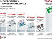 tirage exceptionnel Charlie Hebdo