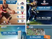 Electronic Arts infographie joueurs
