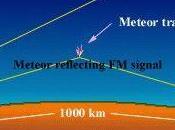 Projet Radar Bi-static pour détection localisation d'aéronefs