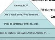 Obtenir emails prospects B2B… méthode astucieuse mais pourtant légale
