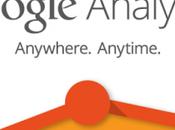 Créer objectifs avec Google Analytics
