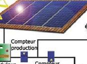 L'Ademe invite collectivités produire l'électricité solaire localement