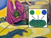 Pointillisme neo-impressionnisme