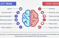 Deux infographies utiles pour storytelling