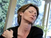 Curcumine curcuma contre fibromyalgie