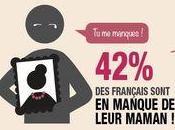 Fête Mères français loin leur Maman