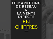 Marketing Réseau Vente Directe chiffres