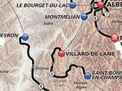 Critérium Dauphiné, baromètre Tour