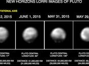 Horizons terrains très contrastés surface Pluton
