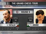 Norway Chess 2015 :Topalov Anand
