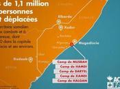 violences l'exil survivre dans camps déplacés Somalie