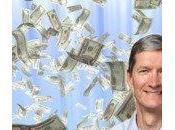Apple 49,6 milliards dollars 2015