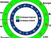 Qu'est-ce zodiaque astronomie