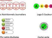 ÉTIQUETAGE: logo nutritionnel couleurs apparaît comme plus facile identifier mieux compris PLoS